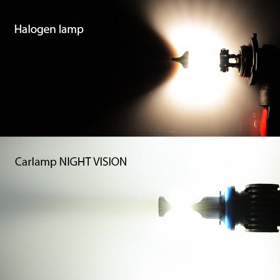 Лампы светодиодные комплект Carlamp Night Vision H7 12V 25W 5000K (2 шт.) Carlamp NVH7 - фото 15