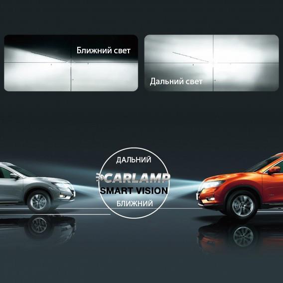 Лампы светодиодные комплект Carlamp Smart Vision H7 12V 30W 6500K (2 шт.) Carlamp SM7 - фото 14