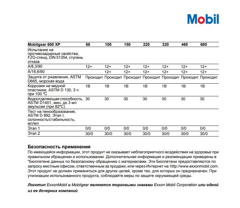 Масло редукторное Mobil MobilGear 600 XP 220, 20 л Mobil 149645 - фото 3