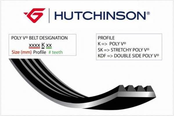 Ремень поликлиновой 6PK1870 Hutchinson 1870 K 6